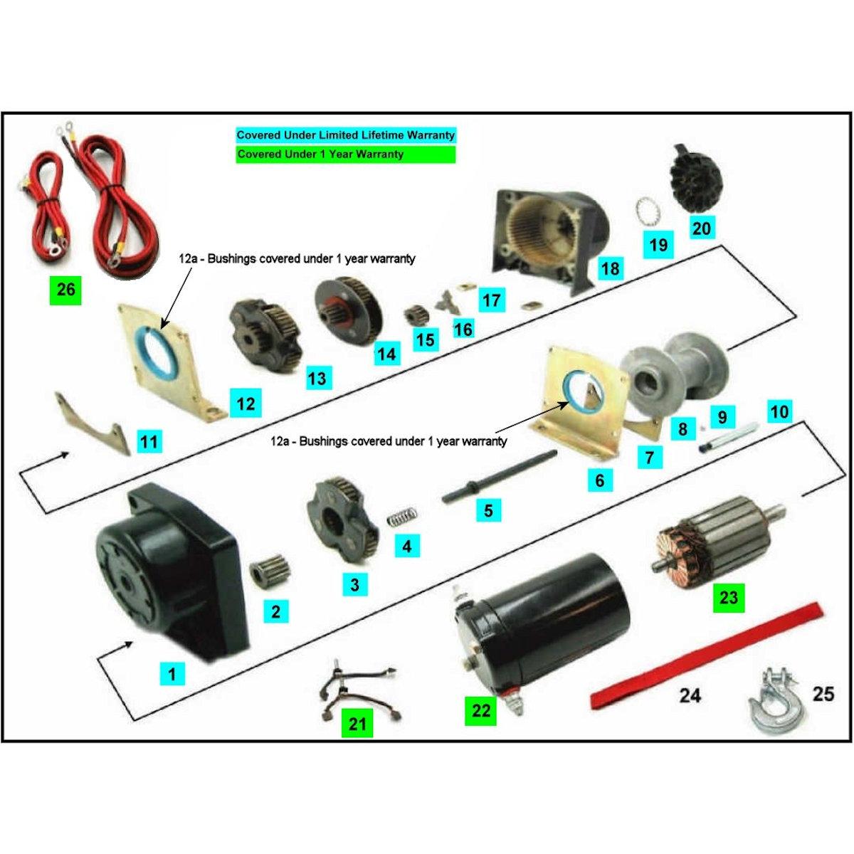 Polaris 4500 Winch Parts Diagram   Wiring Diagram Liry on cheap polaris ranger xp winch, pure polaris winch, polaris ranger front winch,