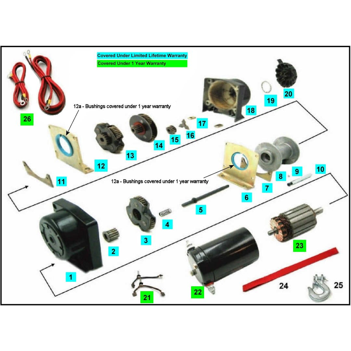 Atv Winch Diagram Wiring Diagrams Best Quadboss Solenoid Viper Winches Replacement Parts Warn Rt25